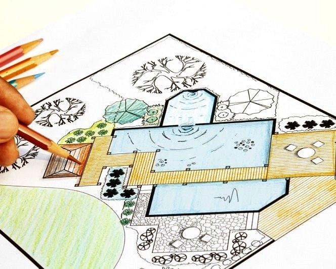 Что такое ландшафтный дизайн – с чего начать благоустройство территории